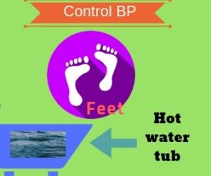 Control BP